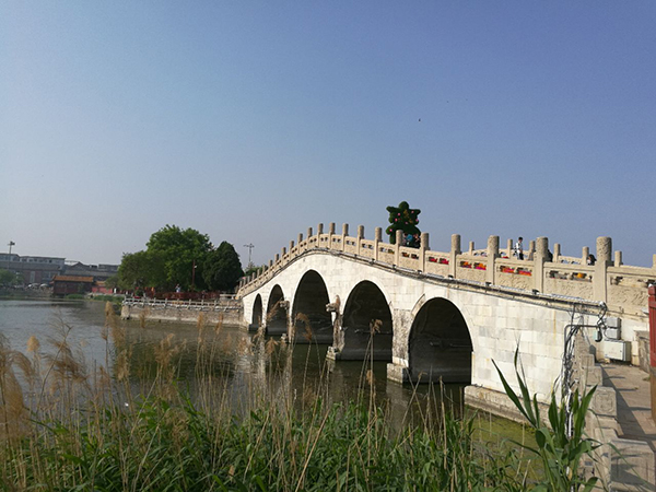 Top Ancient Capitals of China