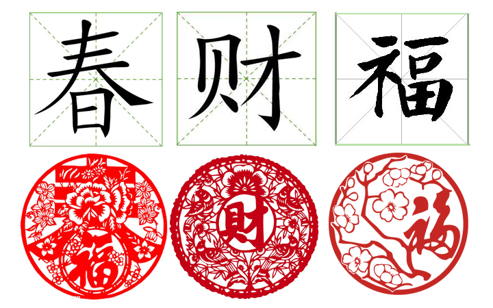 Chinese New Year Decorations: Couplets, Fu Characters & Paper Cutting