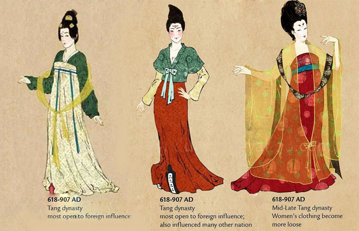 chinese clothing during tang dynasty