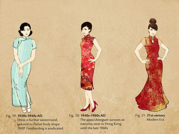 les caractéristiques des vêtements chinois