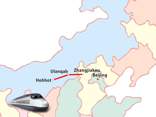 Hohhot-Zhangjiakou high-speed rail