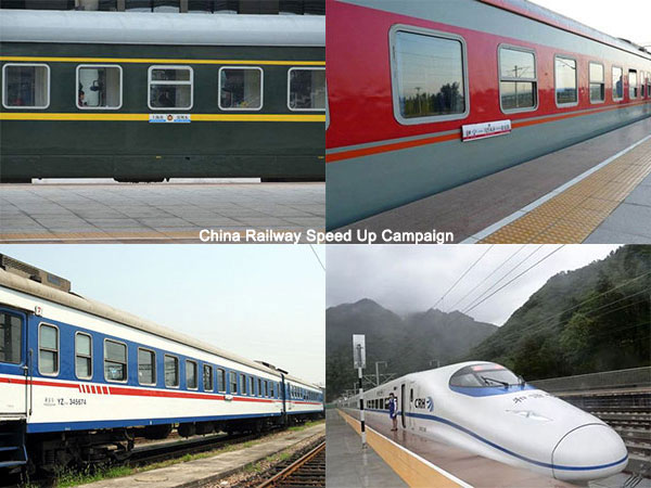 China High-speed Rail History