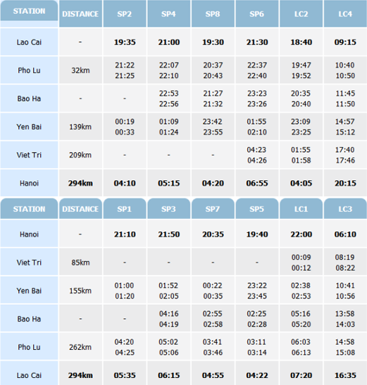 how to get to hanoi from kunming--train time table for lao cai to hanoi and vice versa
