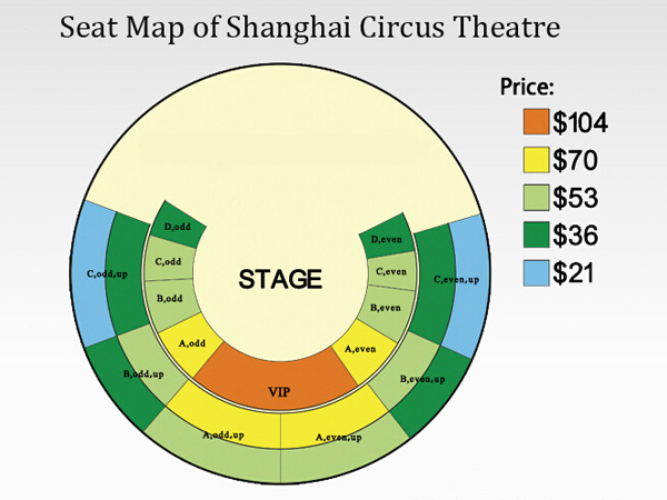 Shanghai Circus World