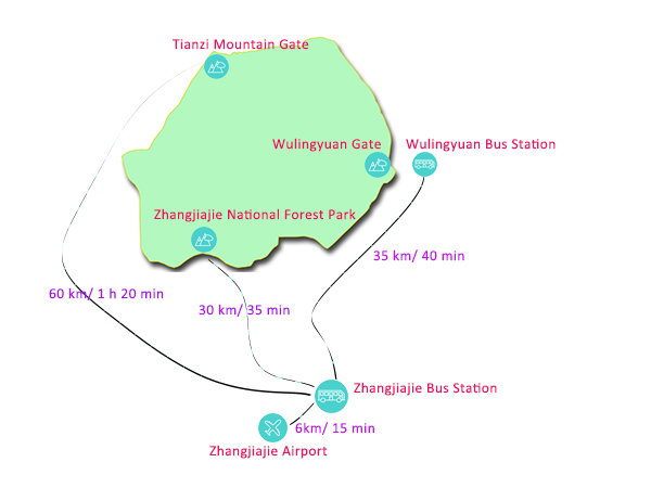 get to Zhangjie National Forest Park(map)