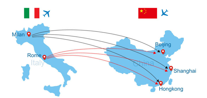Italy to China direct flights