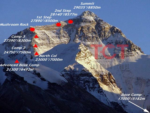 highway to everest mount - photo #22
