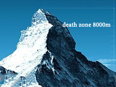 Death Zone on Mount Everest